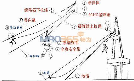 钻井电磁刹车电路图
