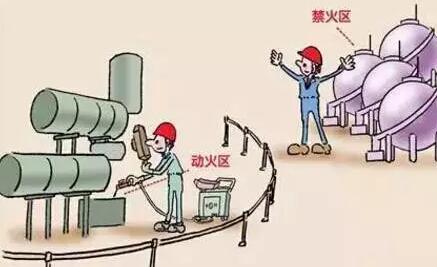 焊接与热切割作业注意事项